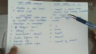 UMN and LMN lesions: