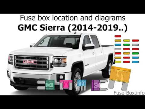 fuse box location and diagrams: gmc sierra (2014-2019  )