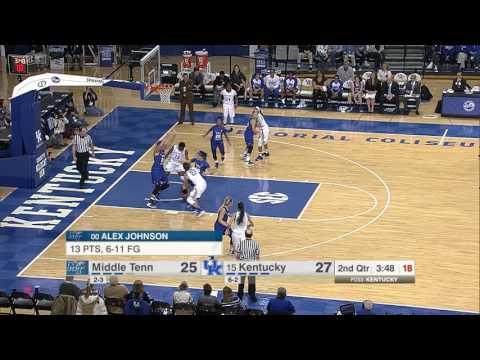 WBB: Kentucky 61, MTSU 48