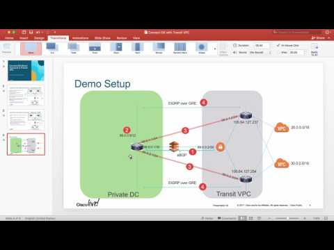 Connect AWS DX( Direct Connect) with Transit VPC