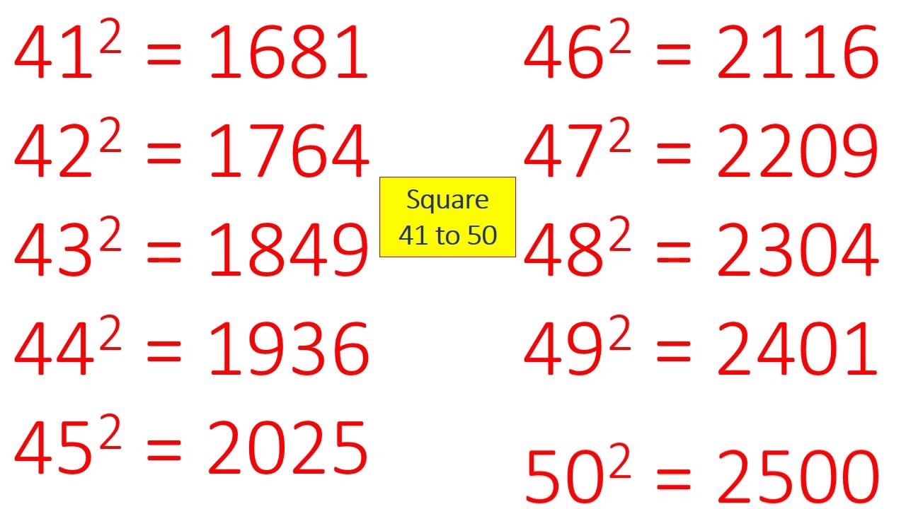 Squares 1 To 100 1 Se 100 Tak Ka Square Youtube
