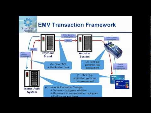 Webinar: EMV for Merchants and Acquirers -- U.S. Migration Considerations