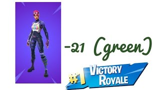 Skins to numbers to select the gun rarity(fortnite battle royale)