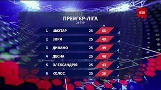 Чемпіонат України підсумки 25 туру та анонс наступних матчів