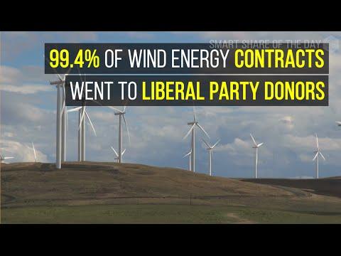 Ontario's Energy Crisis