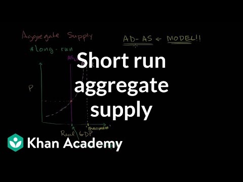 Short run aggregate supply   Aggregate demand and aggregate supply   Macroeconomics   Khan Academy