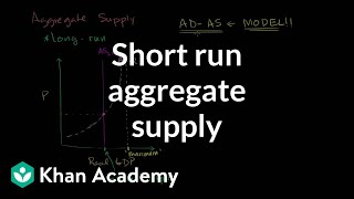 short-run-aggregate-supply-aggregate-demand-and-aggregate-supply-macroeconomics-khan-academy