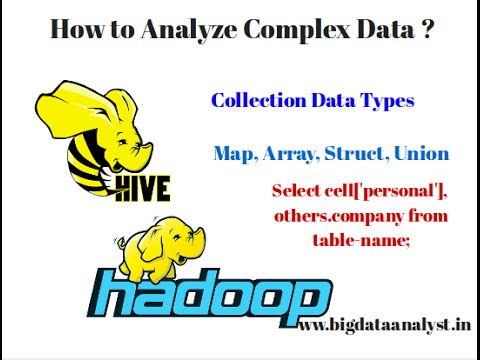 Hive Basics: Collection Data Types | Map, Array, Struct | Analyze complex  data