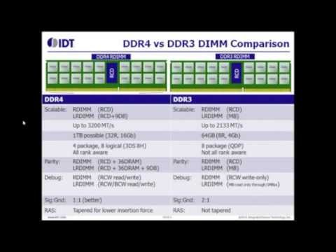 Understanding and Testing DDR4 R-DIMM and LR-DIMM Technology