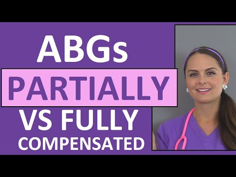Partially Compensated Vs Fully Compensated Uncompensated ABGs Interpretation Tic Tac Toe Method