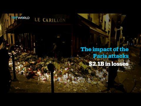 Devastating impact of terrorism on global economy
