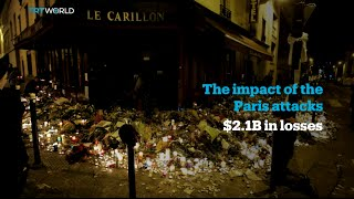 Devastating impact of terrorism on global economy