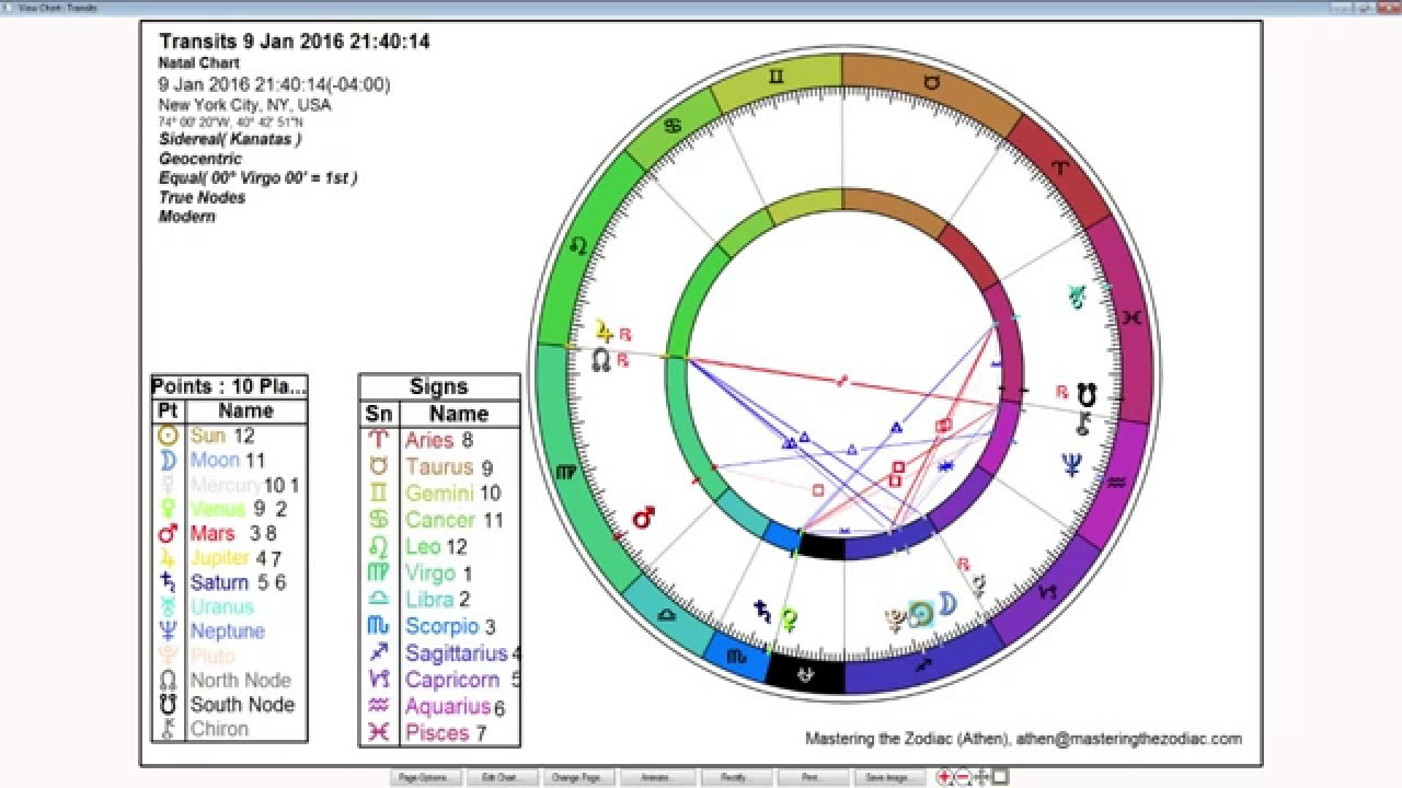 astrology january 10 virgo or virgo