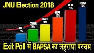 JNUSU Exit Poll में BAPSA का लहराया परचम/JNU Election 2018