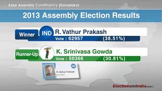 Know Your Assembly – Kolar Assembly Constituency of Karnataka : Elections In India