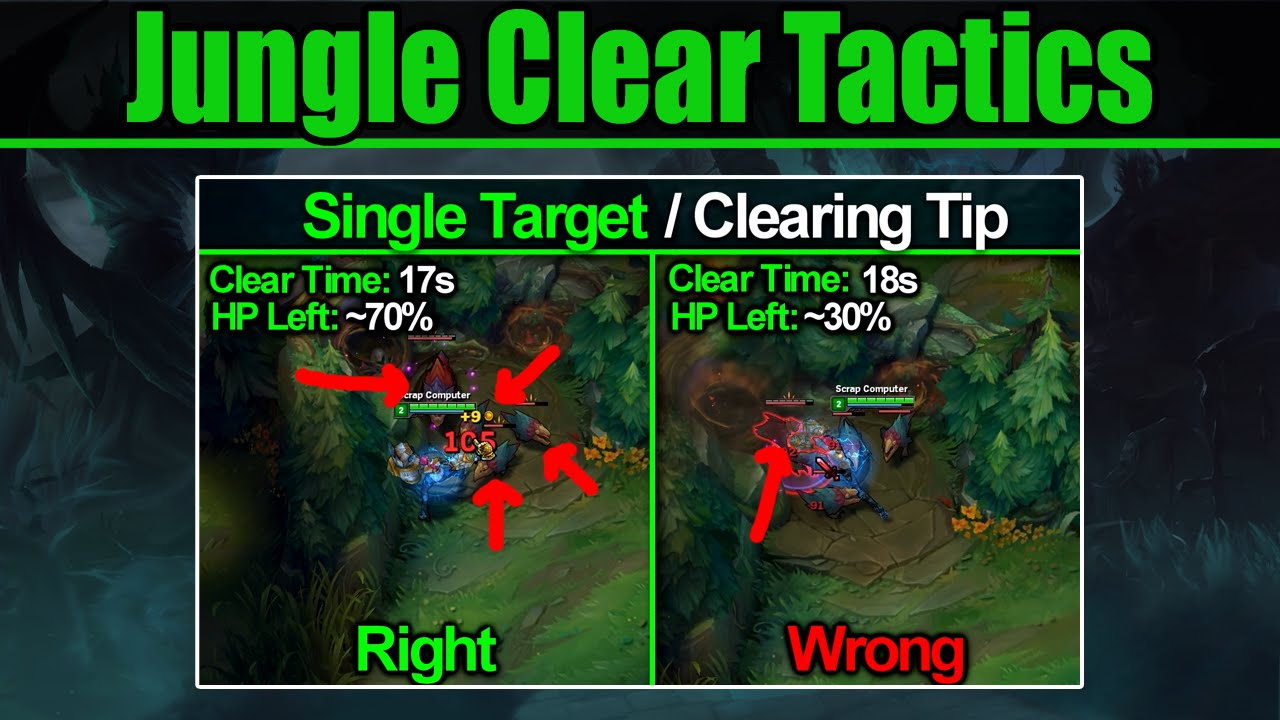Jungling Guide: How to Clear Efficiently in LoL - Mobalytics