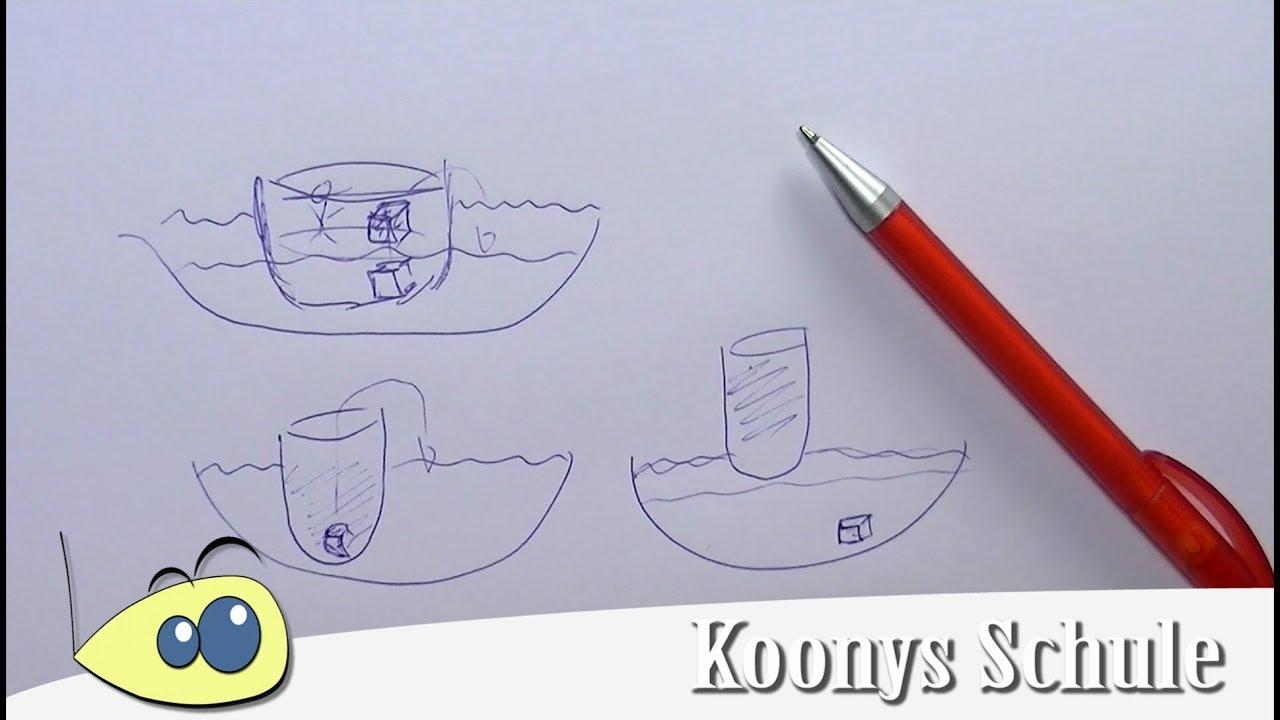 Wie ändert sich der Wasserstand, wenn man von einem Boot Steine ins ...