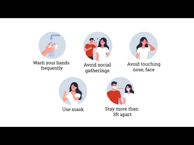 Steps to help prevent the spread of Coronavirus (COVID-19) | What To Do |