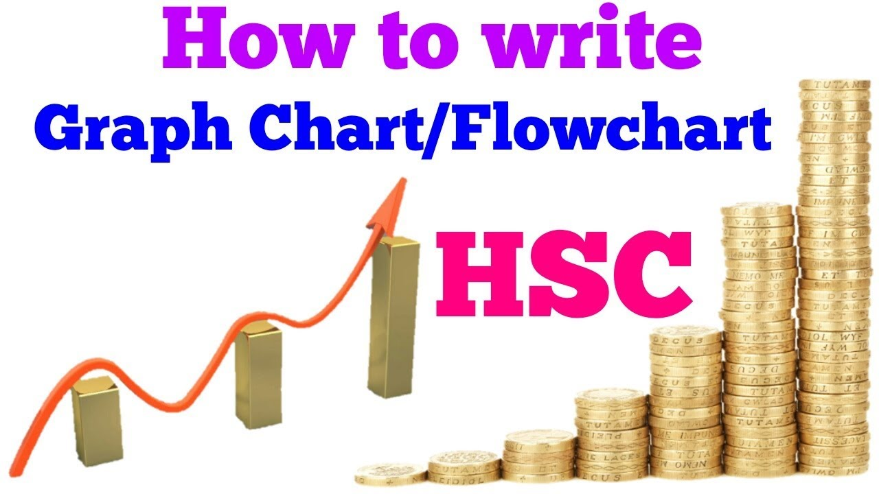 how to write graph chart flowchart hsc english 1st paper nahid24