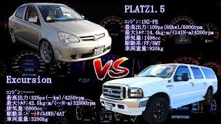 1㌧未満のプラッツ VS 3㌧オーバーのエクスカージョン 0-100km (0-60 MPH Challenge TOYOTA PLATZ1.5  vs FORD Excursion)