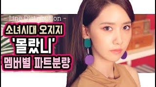 소녀시대 오지지 '몰랐니' 멤버별 파트분량 가사 포함 - Girls' Generation-Oh!GG 'Lil' Touch' Line Distribution -