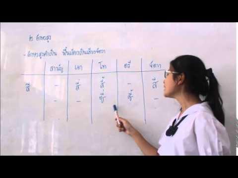 สื่อการสอนวิชาภาษาไทย เรื่อง การผันวรรณยุกต์