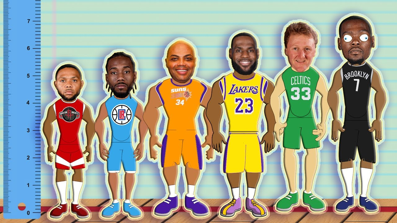 The Best Small Forward at Every Height! (NBA Height Comparison Animation)