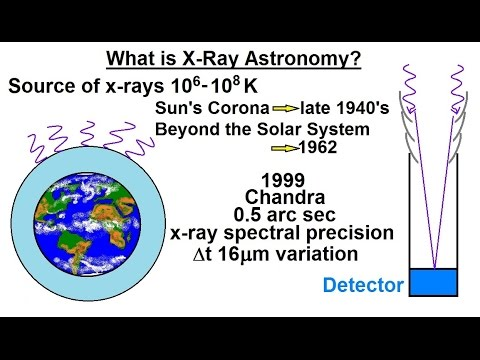 Astronomy - Ch. 6: Telescopes (21 of 21) What is X-Ray Astronomy