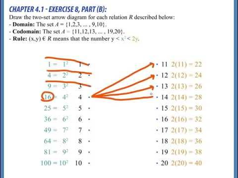 Discrete math chapter 4 1 exercise 8 part b explanation youtube discrete math chapter 4 1 exercise 8 part b explanation ccuart Image collections