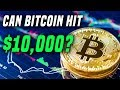 Can Bitcoin Cross $10,000? | Bank of England wants to control Libra coin