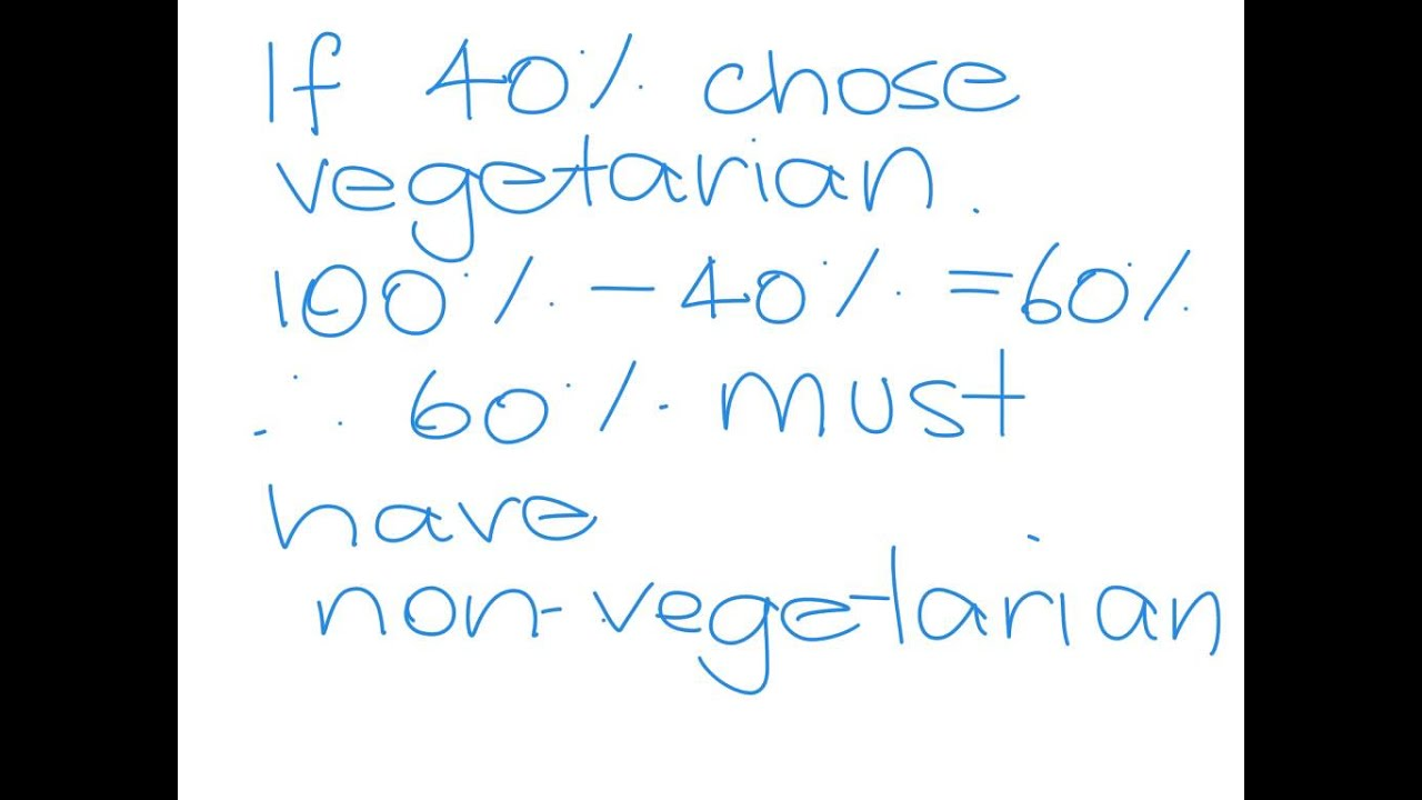 How To Calculate The Percentage Amount