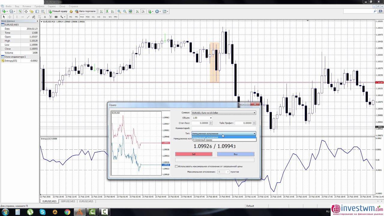 Стратегии форекс утренний сленг рынка форекс