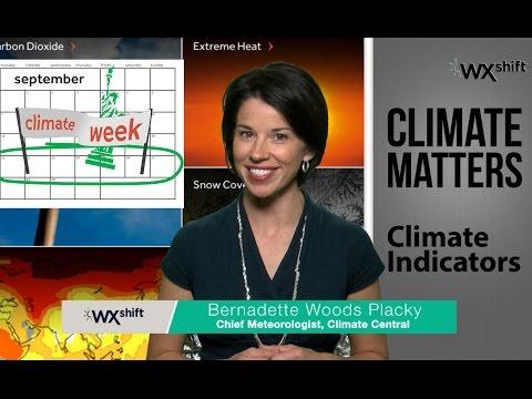 CLIMATE MATTERS: Climate Indicators