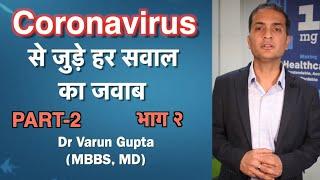 #Coronavirus से बचने के लिए यह करना होगा --जानिये कैसे बचे (Hindi)