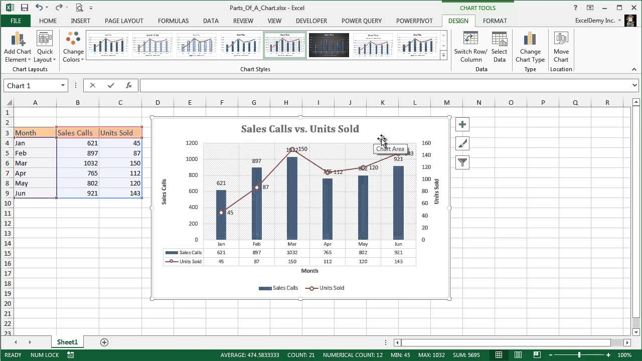 Creating  combination chart in excel  introducing with elements also rh youtube