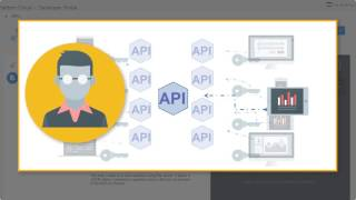 6 - Register your Applications to APIs with the Oracle API Platform Cloud Service Developer Portal  video thumbnail