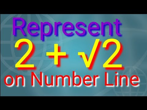 Represent 2 + √2 on the number line