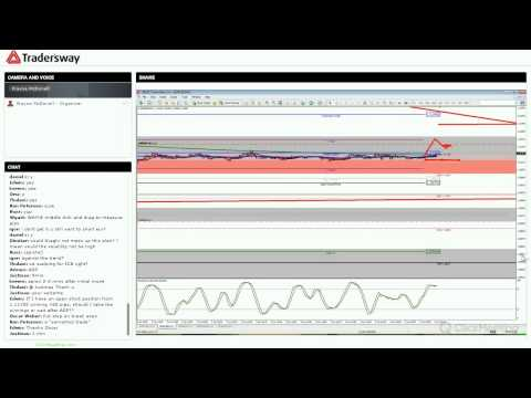 Forex Trading Strategy Session: Live ADP Scalp