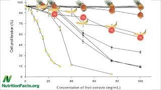 Které ovoce bojuje s rakovinou nejlépe?