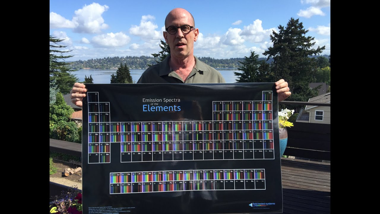 Periodic table of spectra spectra of the elements youtube periodic table of spectra spectra of the elements gamestrikefo Images