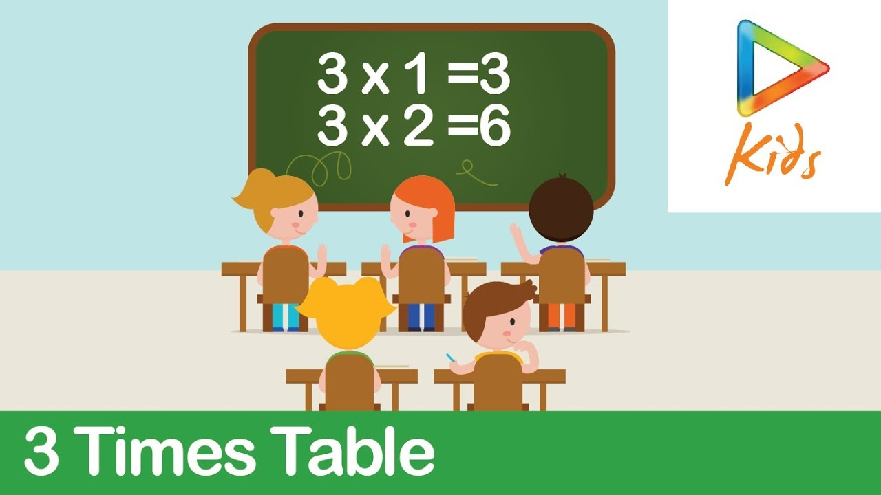 Easy to learn 3 table 3 times table different ways of easy to learn 3 table 3 times table different ways of multiplication for kids gamestrikefo Choice Image