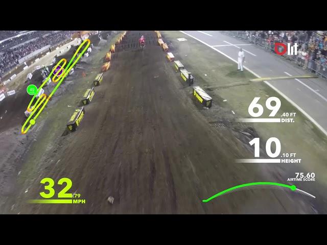 LITPro Data from Austin Forkner's Main Event Win at Daytona Supercross 2019