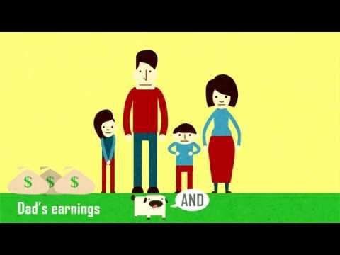Fraser Institute - Income Inequality In Canada: Let's Measure It