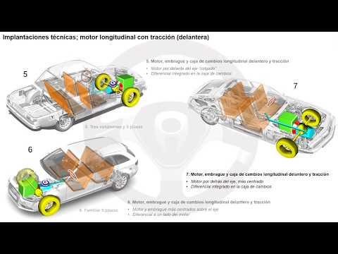 EVOLUCIÓN DE LA TECNOLOGÍA DEL AUTOMÓVIL A TRAVÉS DE SU HISTORIA - Módulo 1 (8/31)
