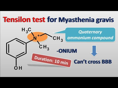 Tensilon Test For Myasthenia Gravis