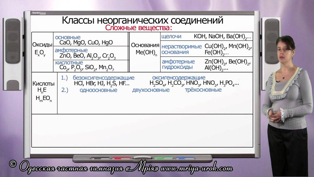 схема генетической связи неорганических веществ