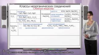 Классы неорганических соединений