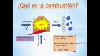 Introducción a los Procesos de Combustión