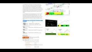 [BCS] Forex Indicators. TradersCoach