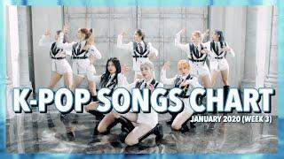 Baixar (TOP 100) K-Pop Songs Chart | January 2020 (Week 3)